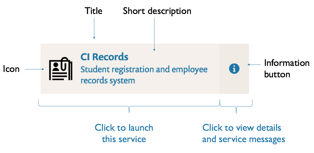 Anatomy of a service: service icon, title, short description, link to service information