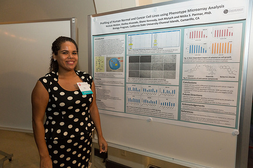 Student Research presented at CI President's Circle