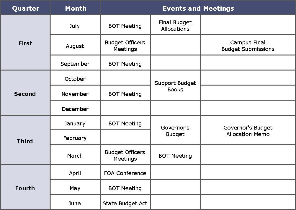 strategic planning calendar template - csuci academic calendar newcalendar