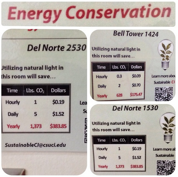 Energy Conservation Sticker